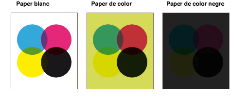 tintes paper color