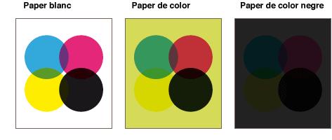 tintes paper color
